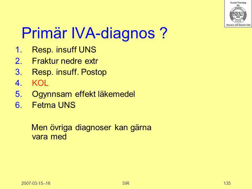 2007-03-15--16SIR135 Primär IVA-diagnos ? 1.Resp. insuff UNS 2.Fraktur nedre extr 3.Resp. insuff. Postop 4.KOL 5.Ogynnsam effekt läkemedel 6.Fetma UNS