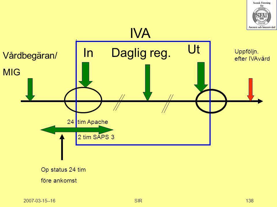 2007-03-15--16SIR138 Daglig reg.In Ut IVA Vårdbegäran/ MIG 24 tim Apache 2 tim SAPS 3 Op status 24 tim före ankomst Uppföljn. efter IVAvård