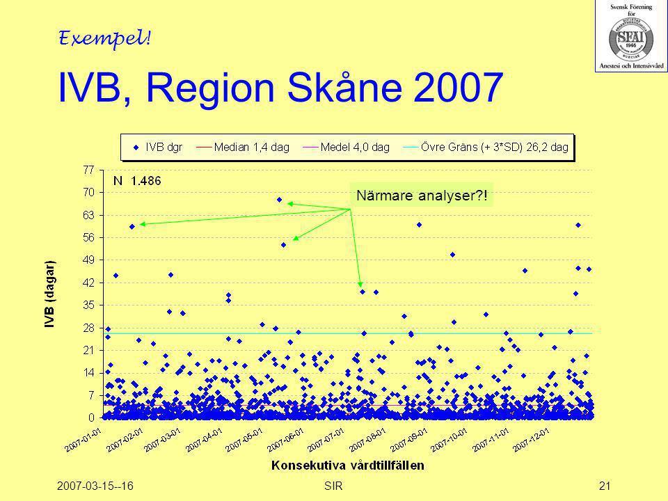 2007-03-15--16SIR21 IVB, Region Skåne 2007 Närmare analyser?! Exempel!