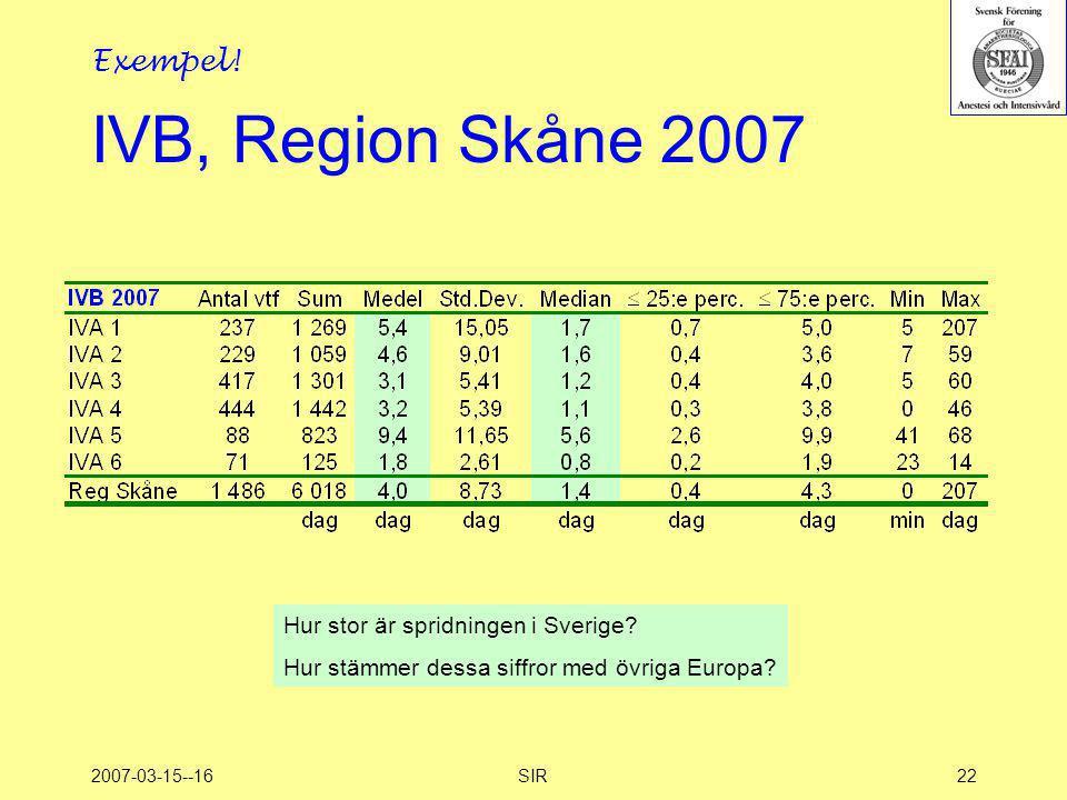 2007-03-15--16SIR22 IVB, Region Skåne 2007 Hur stor är spridningen i Sverige? Hur stämmer dessa siffror med övriga Europa? Exempel!