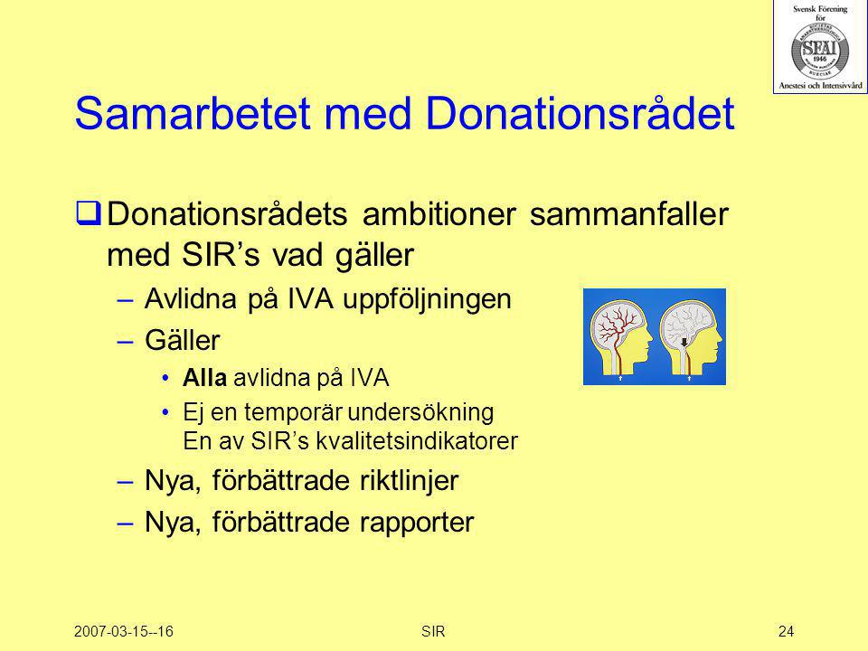 2007-03-15--16SIR24 Samarbetet med Donationsrådet  Donationsrådets ambitioner sammanfaller med SIR's vad gäller –Avlidna på IVA uppföljningen –Gäller