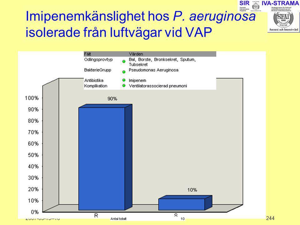 2007-03-15--16SIR244 Imipenemkänslighet hos P. aeruginosa isolerade från luftvägar vid VAP