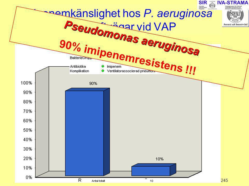 2007-03-15--16SIR245 Imipenemkänslighet hos P. aeruginosa isolerade från luftvägar vid VAP Pseudomonas aeruginosa 90% imipenemresistens !!!
