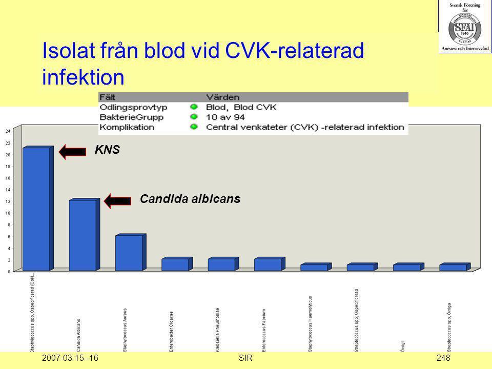 2007-03-15--16SIR248 Isolat från blod vid CVK-relaterad infektion KNS Candida albicans