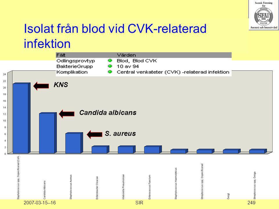 2007-03-15--16SIR249 Isolat från blod vid CVK-relaterad infektion KNS Candida albicans S. aureus