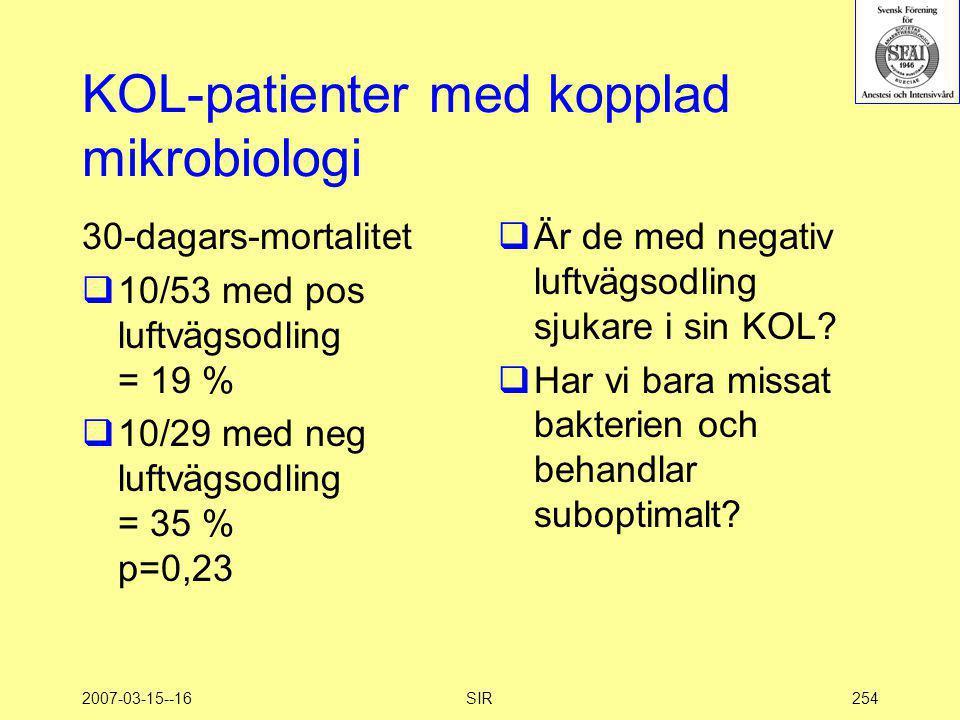 2007-03-15--16SIR254 KOL-patienter med kopplad mikrobiologi 30-dagars-mortalitet  10/53 med pos luftvägsodling = 19 %  10/29 med neg luftvägsodling