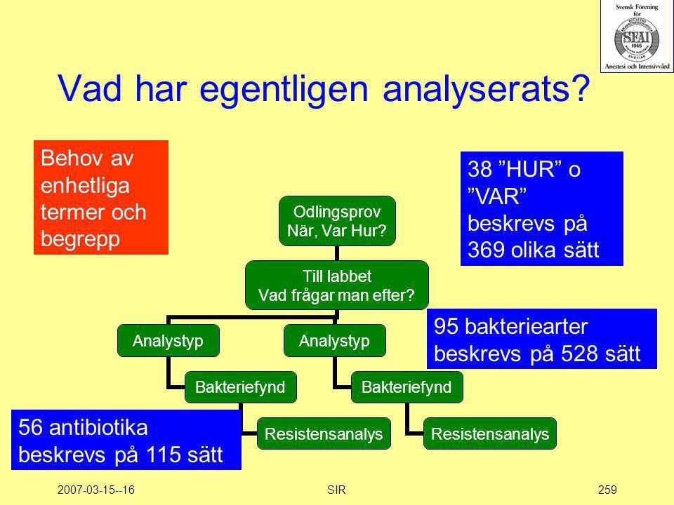 """2007-03-15--16SIR259 Vad har egentligen analyserats? 38 """"HUR"""" o """"VAR"""" beskrevs på 369 olika sätt 95 bakteriearter beskrevs på 528 sätt 56 antibiotika"""