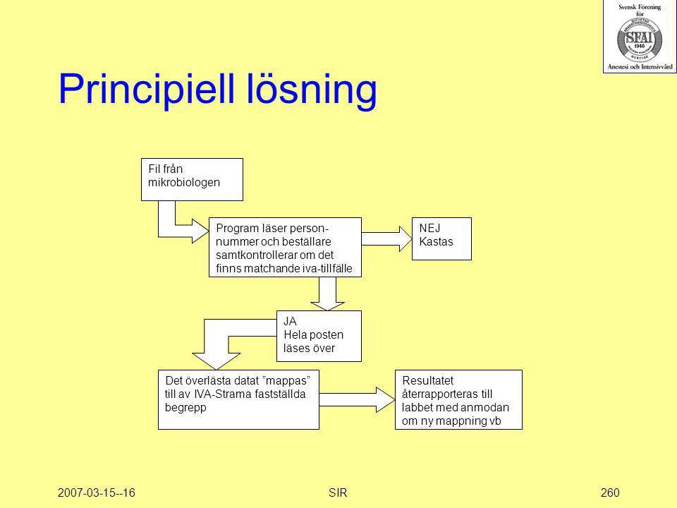 2007-03-15--16SIR260 Principiell lösning Fil från mikrobiologen Program läser person- nummer och beställare samtkontrollerar om det finns matchande iv