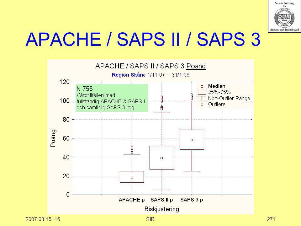 2007-03-15--16SIR271 APACHE / SAPS II / SAPS 3