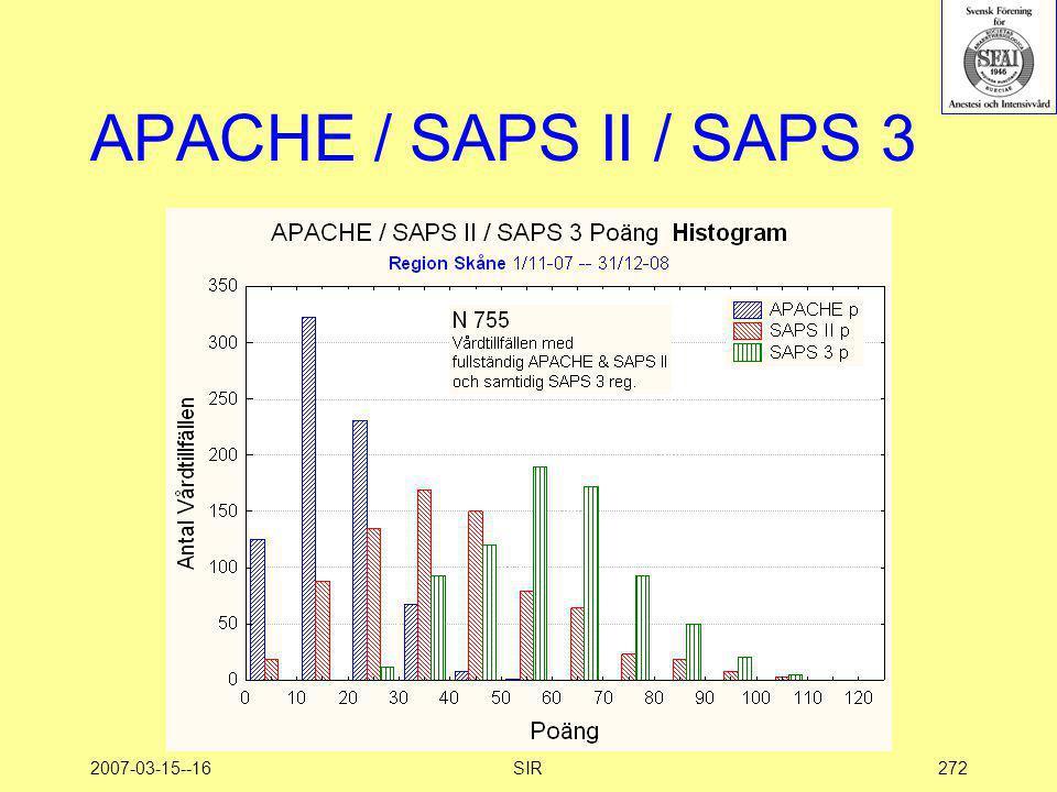 2007-03-15--16SIR272 APACHE / SAPS II / SAPS 3