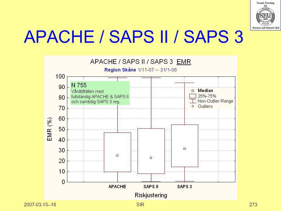 2007-03-15--16SIR273 APACHE / SAPS II / SAPS 3