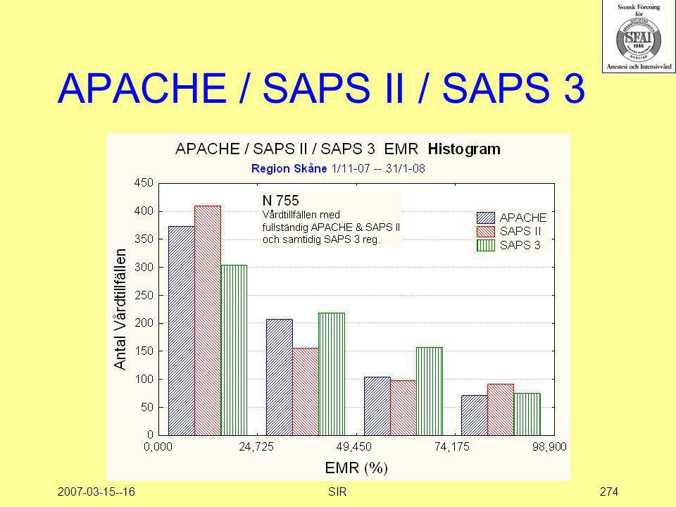 2007-03-15--16SIR274 APACHE / SAPS II / SAPS 3
