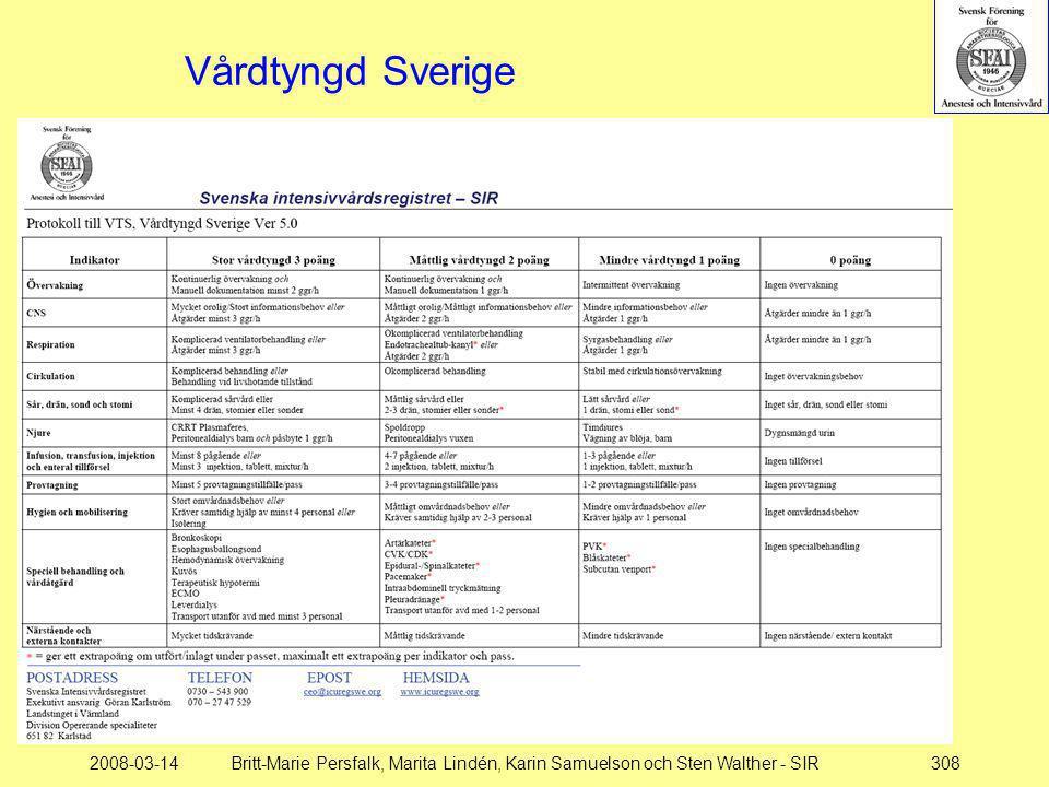 2008-03-14Britt-Marie Persfalk, Marita Lindén, Karin Samuelson och Sten Walther - SIR308 Vårdtyngd Sverige