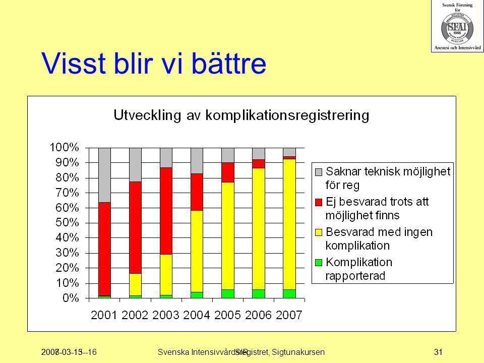 2007-03-15--16SIR31 Visst blir vi bättre 2008-03-1331Svenska Intensivvårdsregistret, Sigtunakursen