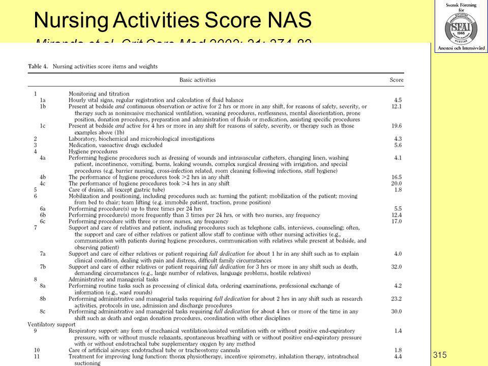 2008-03-14Britt-Marie Persfalk, Marita Lindén, Karin Samuelson och Sten Walther - SIR315 Nursing Activities Score NAS Miranda et al, Crit Care Med 200