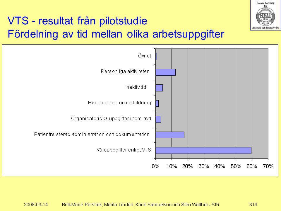 2008-03-14Britt-Marie Persfalk, Marita Lindén, Karin Samuelson och Sten Walther - SIR319 VTS - resultat från pilotstudie Fördelning av tid mellan olik