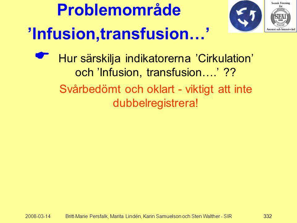2008-03-14Britt-Marie Persfalk, Marita Lindén, Karin Samuelson och Sten Walther - SIR332 Problemområde 'Infusion,transfusion…'  Hur särskilja indikat