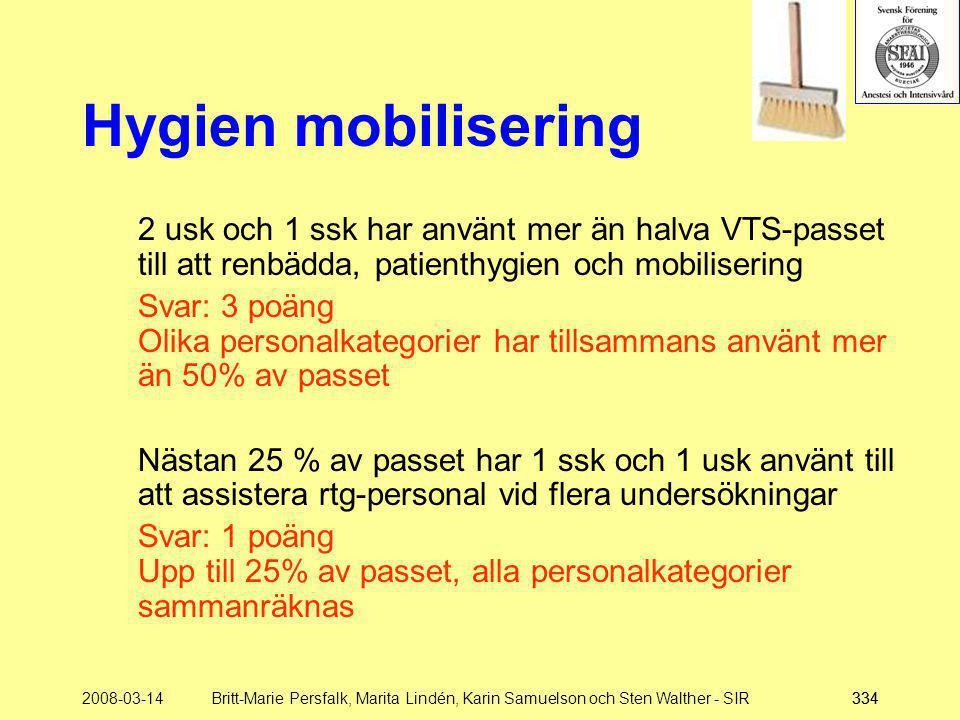 2008-03-14Britt-Marie Persfalk, Marita Lindén, Karin Samuelson och Sten Walther - SIR334 Hygien mobilisering 2 usk och 1 ssk har använt mer än halva V