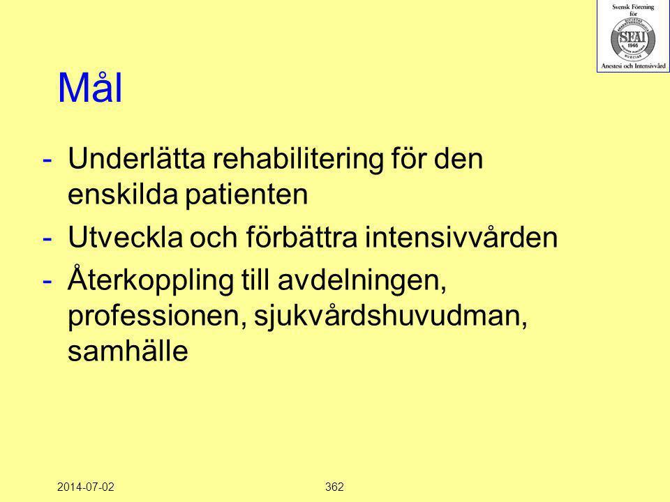2014-07-02362 Mål -Underlätta rehabilitering för den enskilda patienten -Utveckla och förbättra intensivvården -Återkoppling till avdelningen, profess