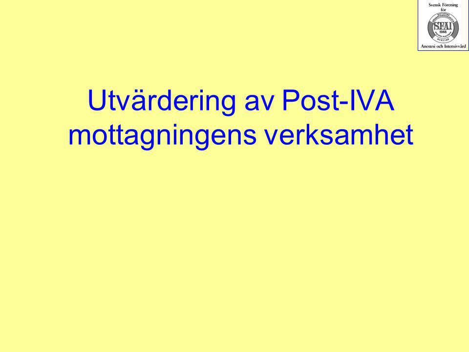 Utvärdering av Post-IVA mottagningens verksamhet