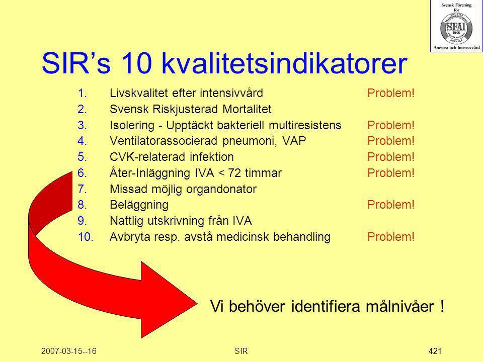 2007-03-15--16SIR421 SIR's 10 kvalitetsindikatorer 1.Livskvalitet efter intensivvård Problem! 2.Svensk Riskjusterad Mortalitet 3.Isolering - Upptäckt