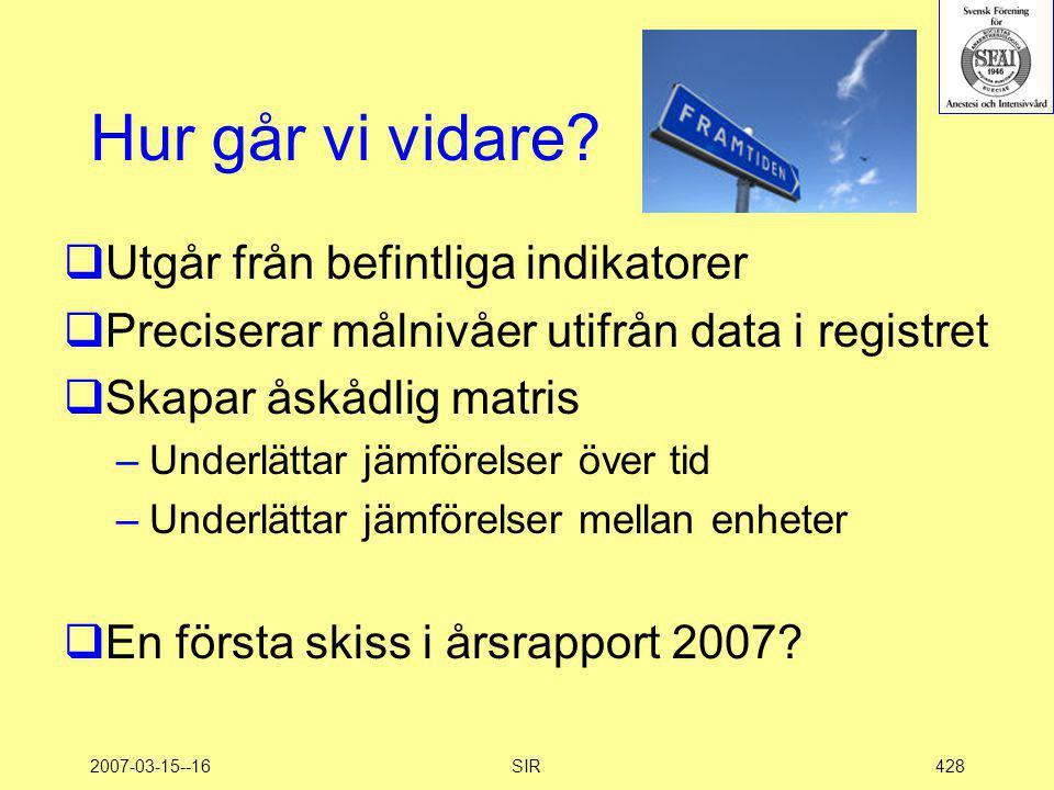 2007-03-15--16SIR428 Hur går vi vidare?  Utgår från befintliga indikatorer  Preciserar målnivåer utifrån data i registret  Skapar åskådlig matris –