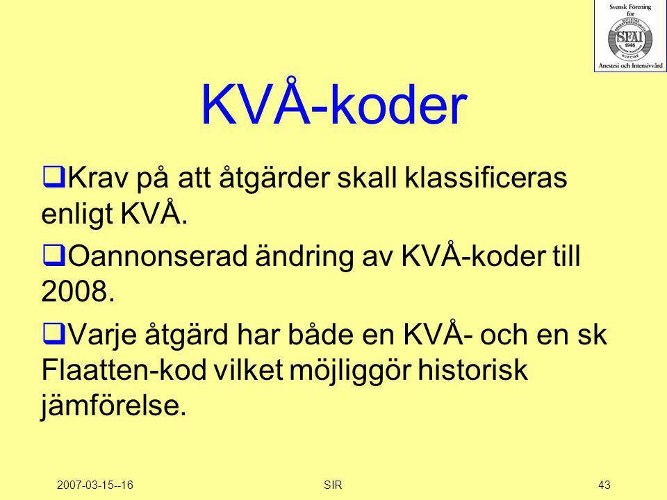 2007-03-15--16SIR43 KVÅ-koder  Krav på att åtgärder skall klassificeras enligt KVÅ.  Oannonserad ändring av KVÅ-koder till 2008.  Varje åtgärd har