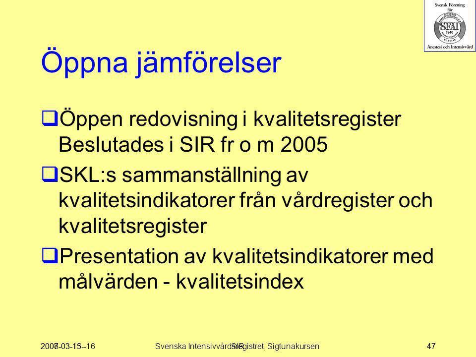 2007-03-15--16SIR47 Öppna jämförelser  Öppen redovisning i kvalitetsregister Beslutades i SIR fr o m 2005  SKL:s sammanställning av kvalitetsindikat