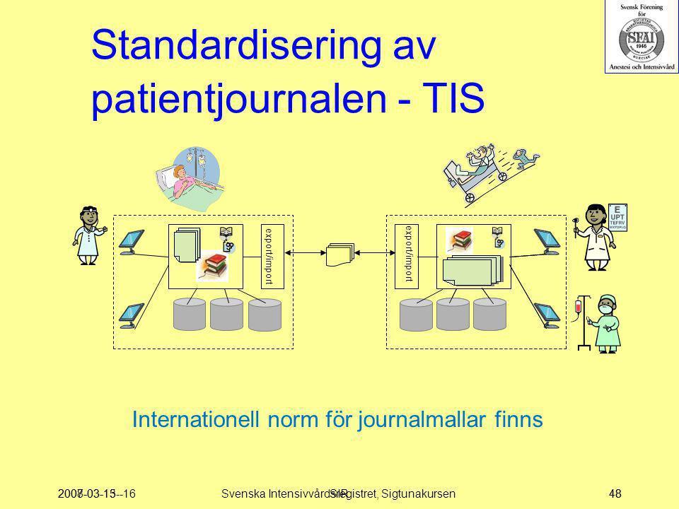 2007-03-15--16SIR48 Standardisering av patientjournalen - TIS export/import Internationell norm för journalmallar finns 2008-03-1348Svenska Intensivvå