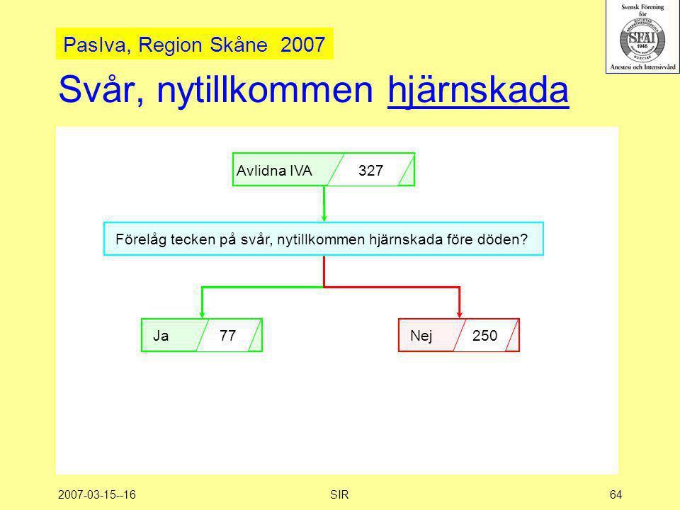 2007-03-15--16SIR64 Svår, nytillkommen hjärnskada Avlidna IVA 327 Förelåg tecken på svår, nytillkommen hjärnskada före döden? Nej 250 Ja 77 PasIva, Re