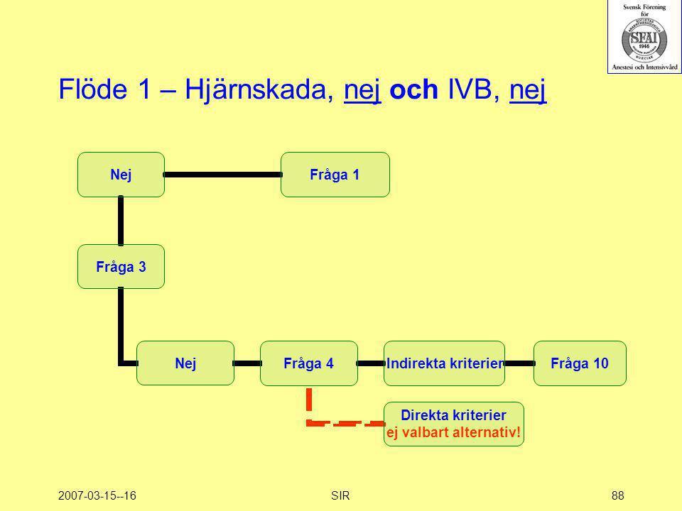2007-03-15--16SIR88 Flöde 1 – Hjärnskada, nej och IVB, nej