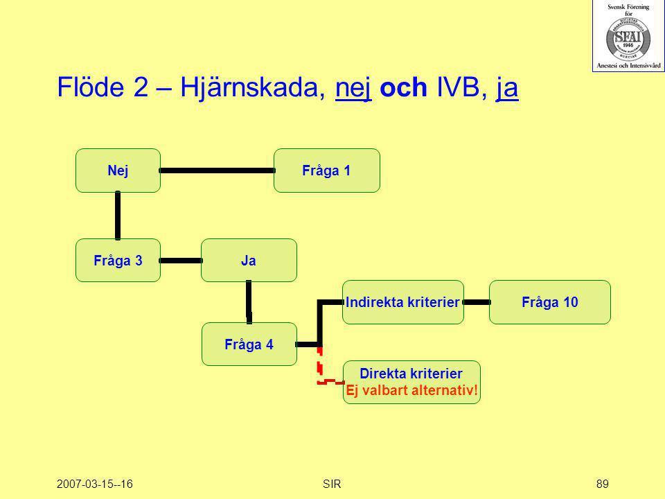 2007-03-15--16SIR89 Flöde 2 – Hjärnskada, nej och IVB, ja