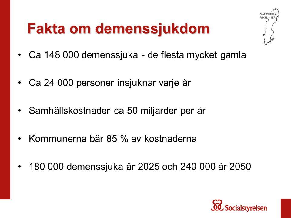 Fakta om demenssjukdom •Ca 148 000 demenssjuka - de flesta mycket gamla •Ca 24 000 personer insjuknar varje år •Samhällskostnader ca 50 miljarder per år •Kommunerna bär 85 % av kostnaderna •180 000 demenssjuka år 2025 och 240 000 år 2050