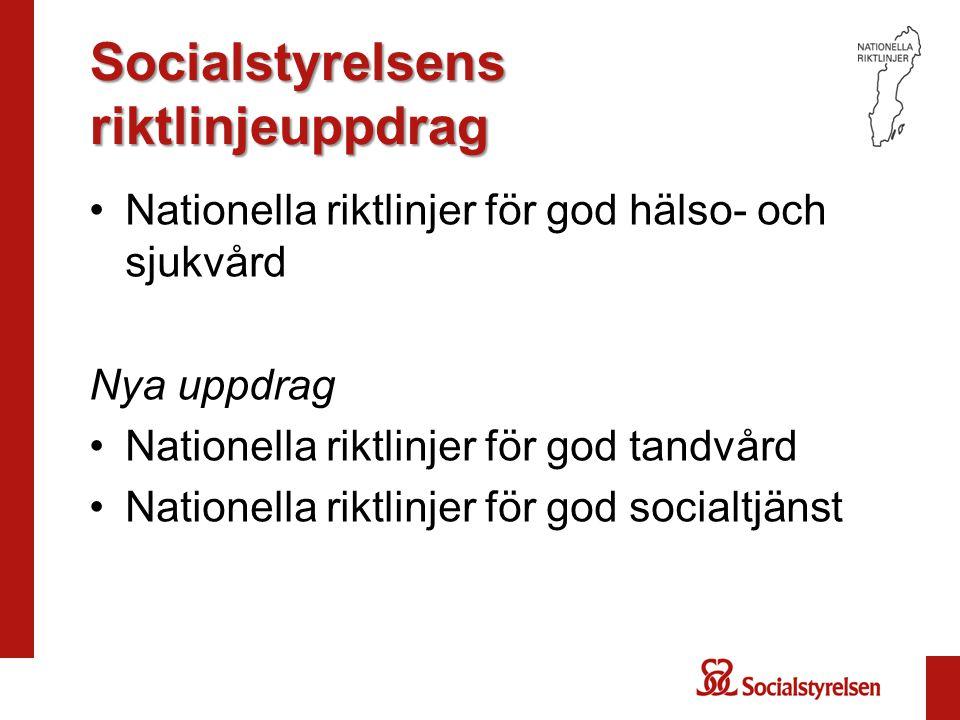 Socialstyrelsens riktlinjeuppdrag •Nationella riktlinjer för god hälso- och sjukvård Nya uppdrag •Nationella riktlinjer för god tandvård •Nationella riktlinjer för god socialtjänst