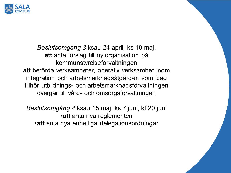 Beslutsomgång 3 ksau 24 april, ks 10 maj. att anta förslag till ny organisation på kommunstyrelseförvaltningen att berörda verksamheter, operativ verk