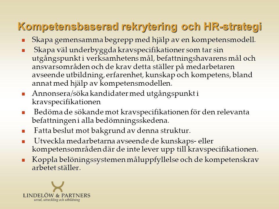 Kompetensbaserad rekrytering och HR-strategi  Skapa gemensamma begrepp med hjälp av en kompetensmodell.  Skapa väl underbyggda kravspecifikationer s