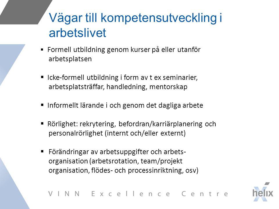  Formell utbildning genom kurser på eller utanför arbetsplatsen  Icke-formell utbildning i form av t ex seminarier, arbetsplatsträffar, handledning, mentorskap  Informellt lärande i och genom det dagliga arbete  Rörlighet: rekrytering, befordran/karriärplanering och personalrörlighet (internt och/eller externt)  Förändringar av arbetsuppgifter och arbets- organisation (arbetsrotation, team/projekt organisation, flödes- och processinriktning, osv) Vägar till kompetensutveckling i arbetslivet