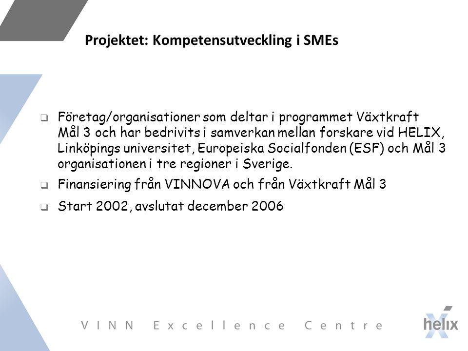 Projektet: Kompetensutveckling i SMEs  Företag/organisationer som deltar i programmet Växtkraft Mål 3 och har bedrivits i samverkan mellan forskare vid HELIX, Linköpings universitet, Europeiska Socialfonden (ESF) och Mål 3 organisationen i tre regioner i Sverige.
