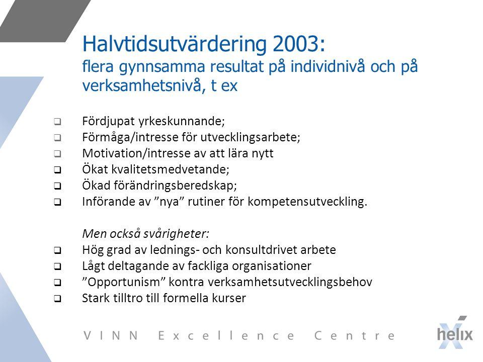Halvtidsutvärdering 2003: flera gynnsamma resultat på individnivå och på verksamhetsnivå, t ex  Fördjupat yrkeskunnande;  Förmåga/intresse för utvecklingsarbete;  Motivation/intresse av att lära nytt  Ökat kvalitetsmedvetande;  Ökad förändringsberedskap;  Införande av nya rutiner för kompetensutveckling.