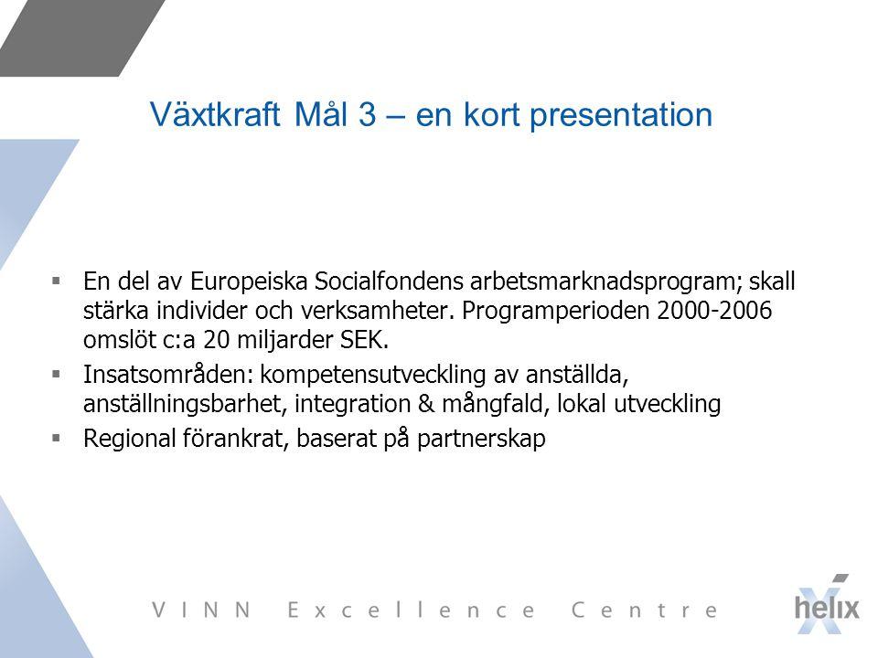 Växtkraft Mål 3 – en kort presentation  En del av Europeiska Socialfondens arbetsmarknadsprogram; skall stärka individer och verksamheter.