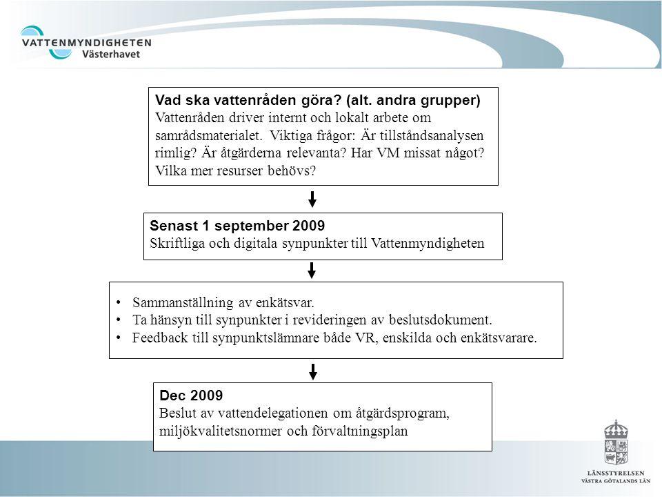 Senast 1 september 2009 Skriftliga och digitala synpunkter till Vattenmyndigheten • Sammanställning av enkätsvar.