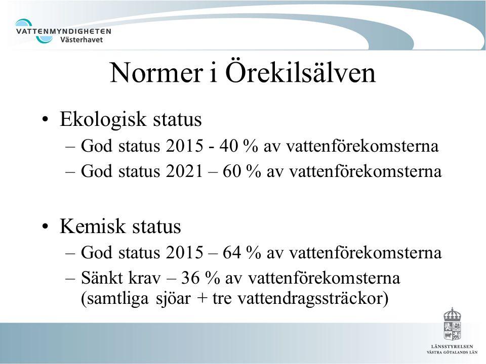 Normer i Örekilsälven •Ekologisk status –God status 2015 - 40 % av vattenförekomsterna –God status 2021 – 60 % av vattenförekomsterna •Kemisk status –God status 2015 – 64 % av vattenförekomsterna –Sänkt krav – 36 % av vattenförekomsterna (samtliga sjöar + tre vattendragssträckor)