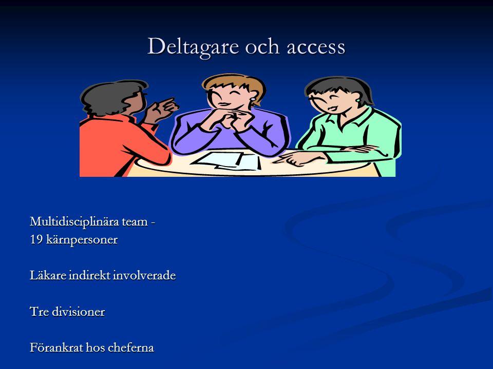Deltagare och access Multidisciplinära team - 19 kärnpersoner Läkare indirekt involverade Tre divisioner Förankrat hos cheferna