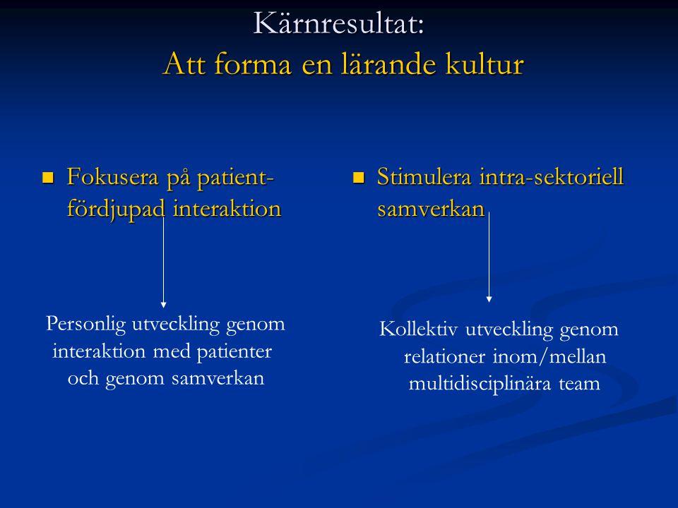 Kärnresultat: Att forma en lärande kultur  Fokusera på patient- fördjupad interaktion  Stimulera intra-sektoriell samverkan Personlig utveckling gen