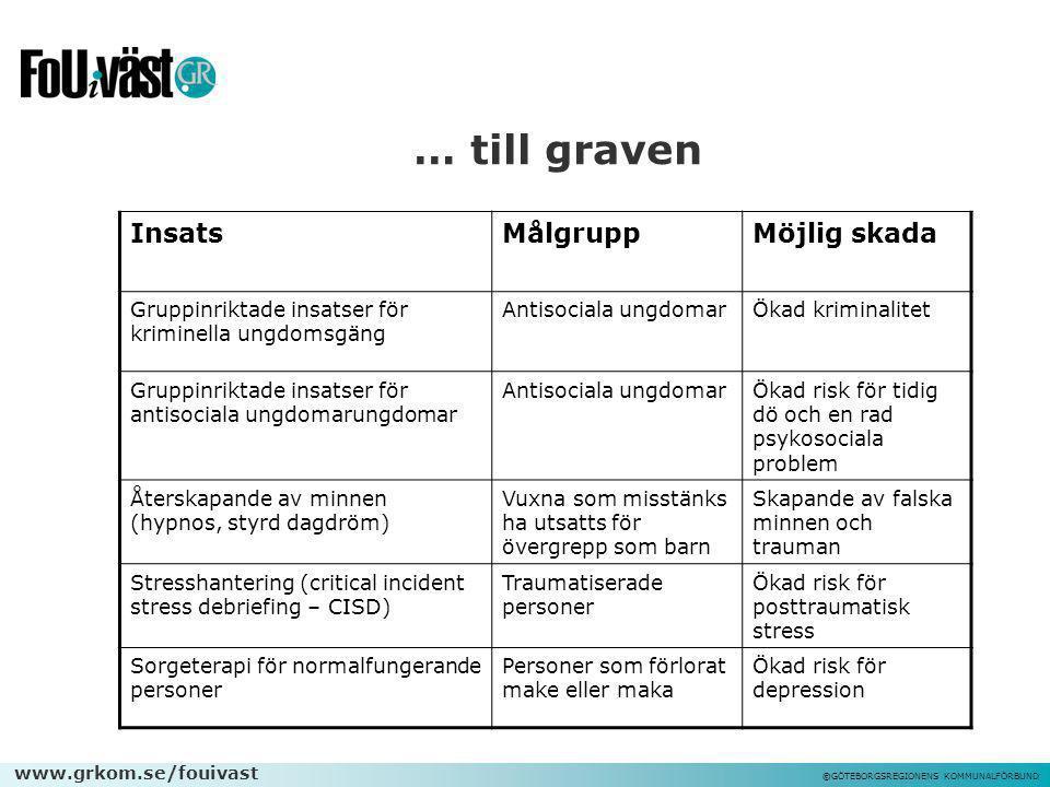 www.grkom.se/fouivast ©GÖTEBORGSREGIONENS KOMMUNALFÖRBUND … till graven InsatsMålgruppMöjlig skada Gruppinriktade insatser för kriminella ungdomsgäng