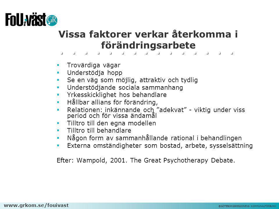 www.grkom.se/fouivast ©GÖTEBORGSREGIONENS KOMMUNALFÖRBUND Vissa faktorer verkar återkomma i förändringsarbete  Trovärdiga vägar  Understödja hopp 