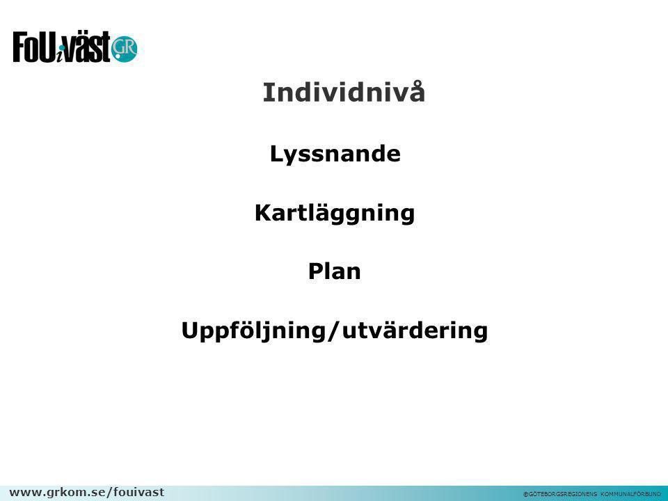 www.grkom.se/fouivast ©GÖTEBORGSREGIONENS KOMMUNALFÖRBUND Individnivå Lyssnande Kartläggning Plan Uppföljning/utvärdering