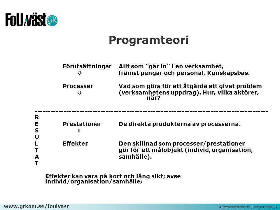 """www.grkom.se/fouivast ©GÖTEBORGSREGIONENS KOMMUNALFÖRBUND Programteori FörutsättningarAllt som """"går in"""" i en verksamhet,  främst pengar och personal."""