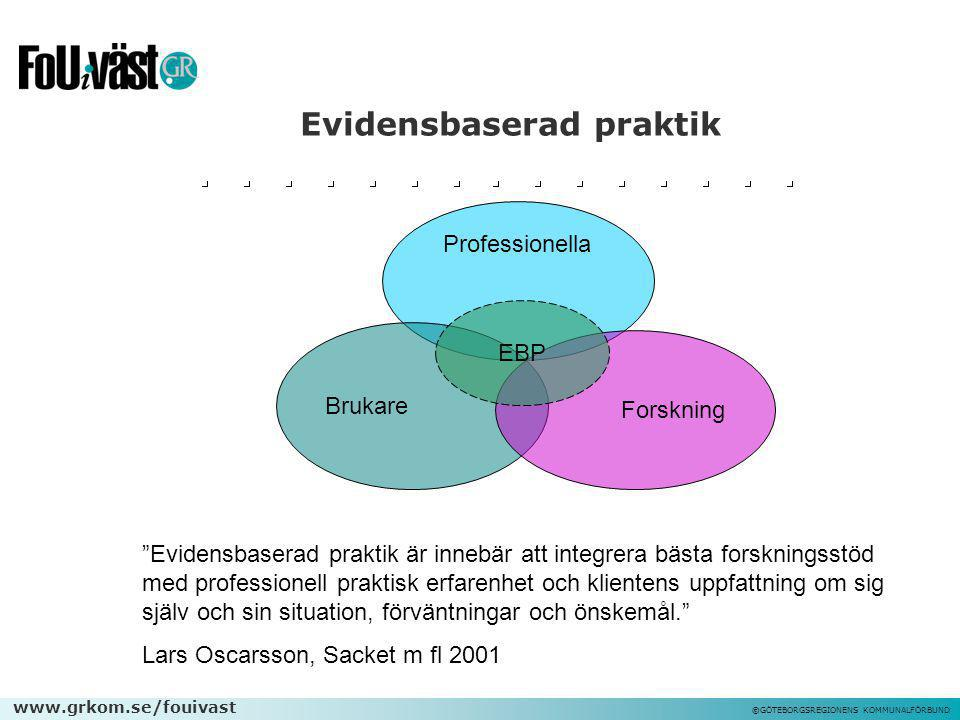 """www.grkom.se/fouivast ©GÖTEBORGSREGIONENS KOMMUNALFÖRBUND Evidensbaserad praktik """"Evidensbaserad praktik är innebär att integrera bästa forskningsstöd"""