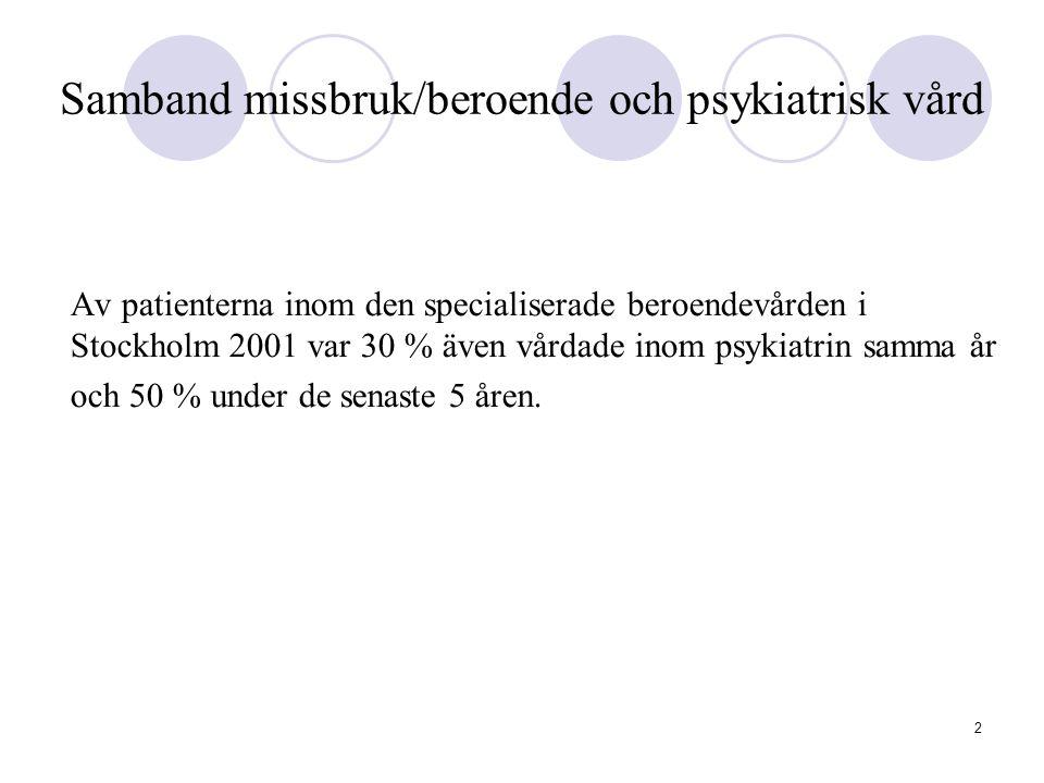 2 Samband missbruk/beroende och psykiatrisk vård Av patienterna inom den specialiserade beroendevården i Stockholm 2001 var 30 % även vårdade inom psy